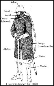 Armadura de Malla.