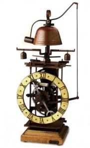 Reloj Mecánico.